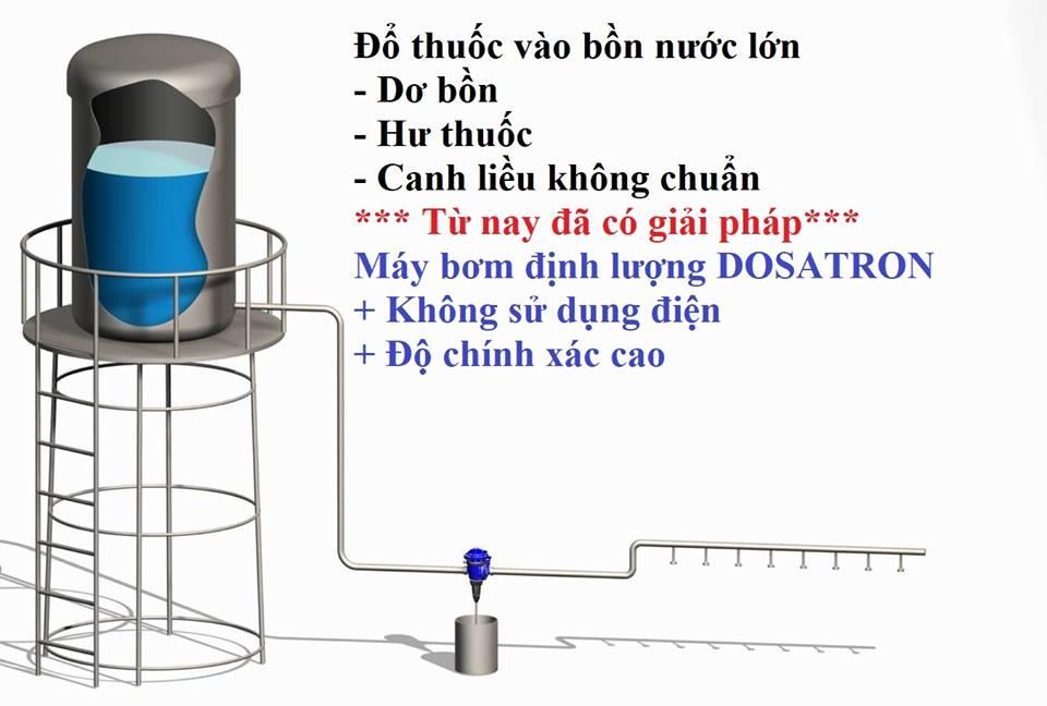 bom-dinh-luong-khong-dung-dien-dosatron