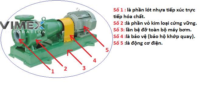 bom-hoa-chat-ihf-1